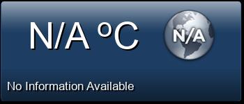 Current Corfu Weather